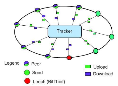 Virtual network-6