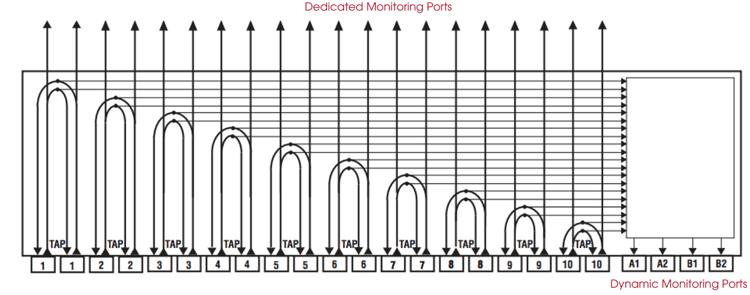 Datacom Systems SS-2212-10G