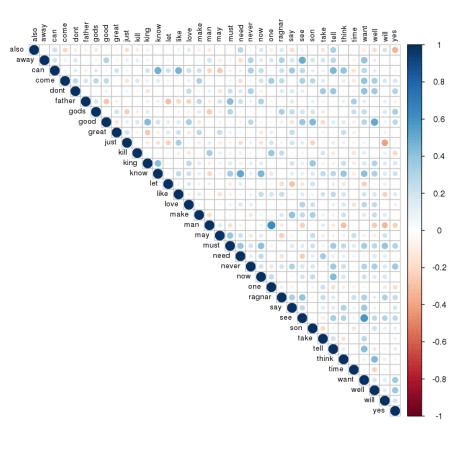 plot of chunk unnamed-chunk-24