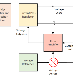 power supply block diagram and schematic diagram [ 1239 x 637 Pixel ]