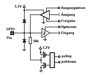 Telephone Wire Connectors Tae Connector Wiring Diagram