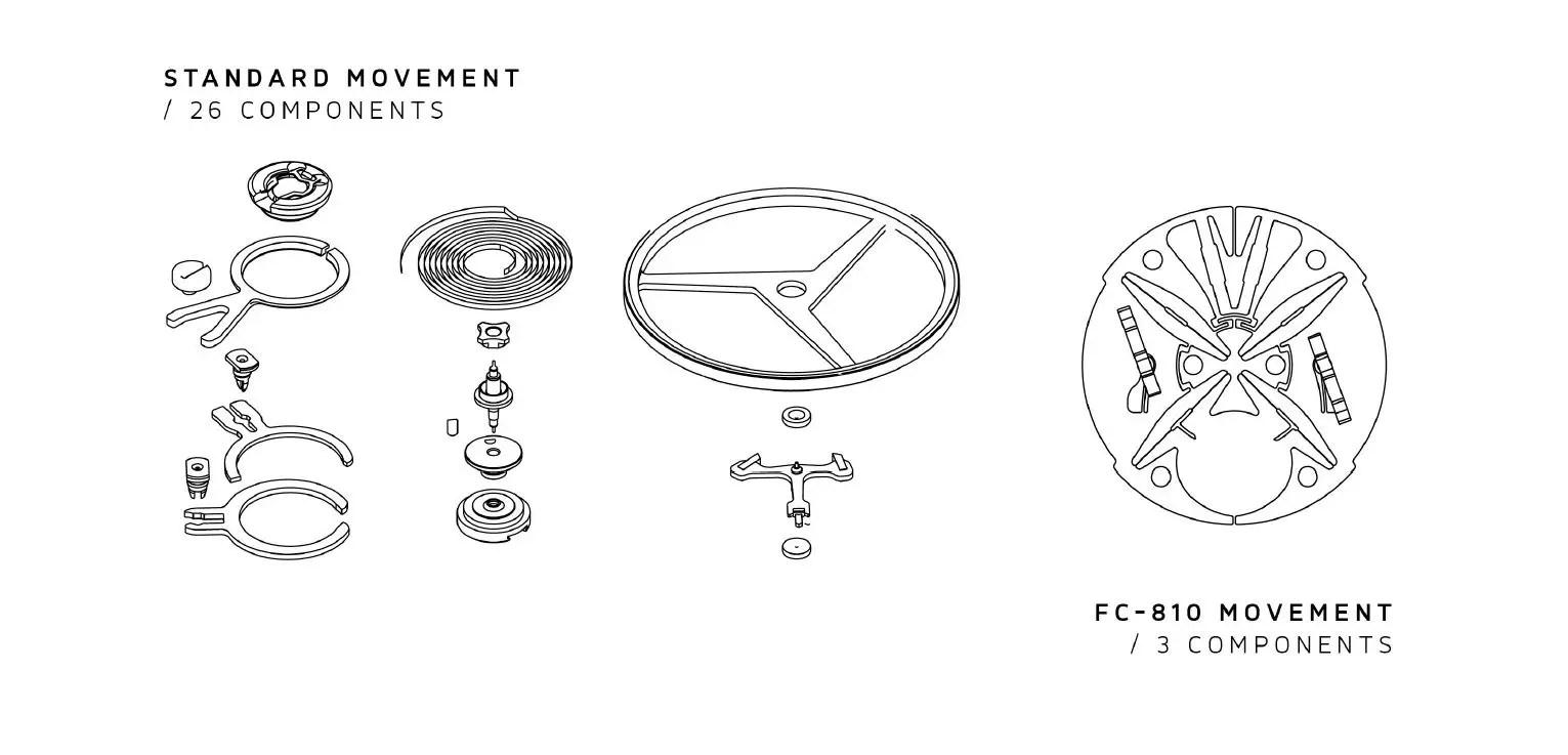 vergleich komponenten Slimline Monolithic Manufacture