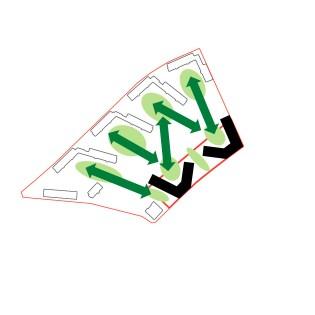 PIC-Végétation