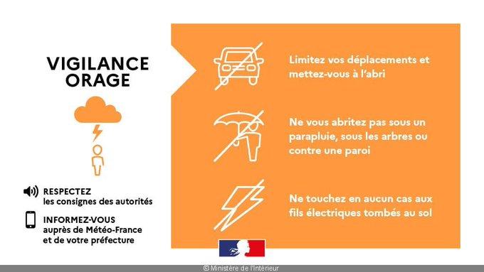 Read more about the article Alerte météo Préfecture Côte d'Or – Vigilance orange orages
