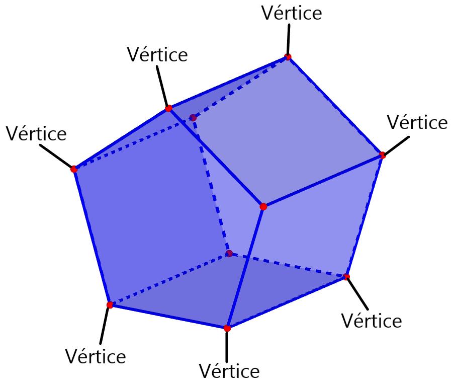 En esta imagen observamos aún mejor como ha evolucionado el prisma pentagonal hasta llegar al prisma torcido pentagonal. Prisma Pentagonal Caras Vertices Y Aristas Neurochispas