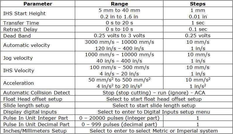 NEURON CNC :: Neuron Simplicity Torch Height Controller