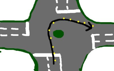 rechts abbiegen im Kreisverkehr