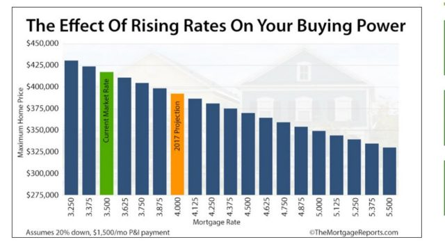 homebuyers-ratest