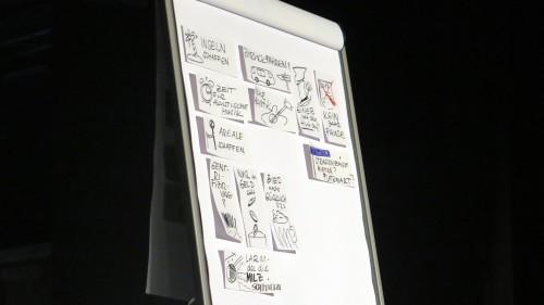 Eine visuelle Zusammenfassung der ersten Veranstaltung.
