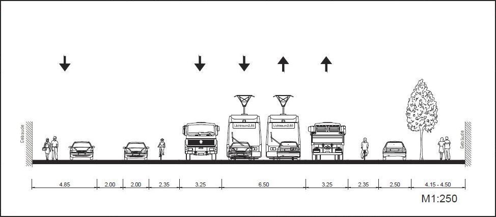 Abschnitt 2 zwischen Louisenstraße und Bischofsweg Variante 7