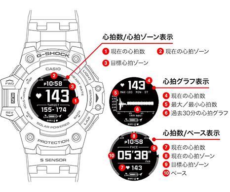 G-SHOCK ジーショック CASIO カシオ G-SQUAD 心拍 GPS スマートフォンリンク 腕時計 メンズ