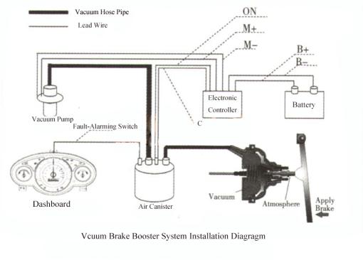 EV Vacuum Power Brake, Electric Vacuum Pump Kit, Electric