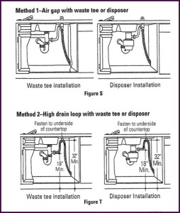 Dishwasher Drains Nev Cal Home Inspections