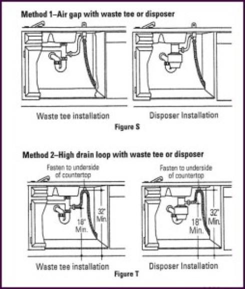 Air Gap Dishwasher
