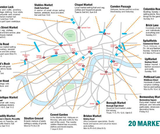 Never Ending Honeymoon | London markets map, UK