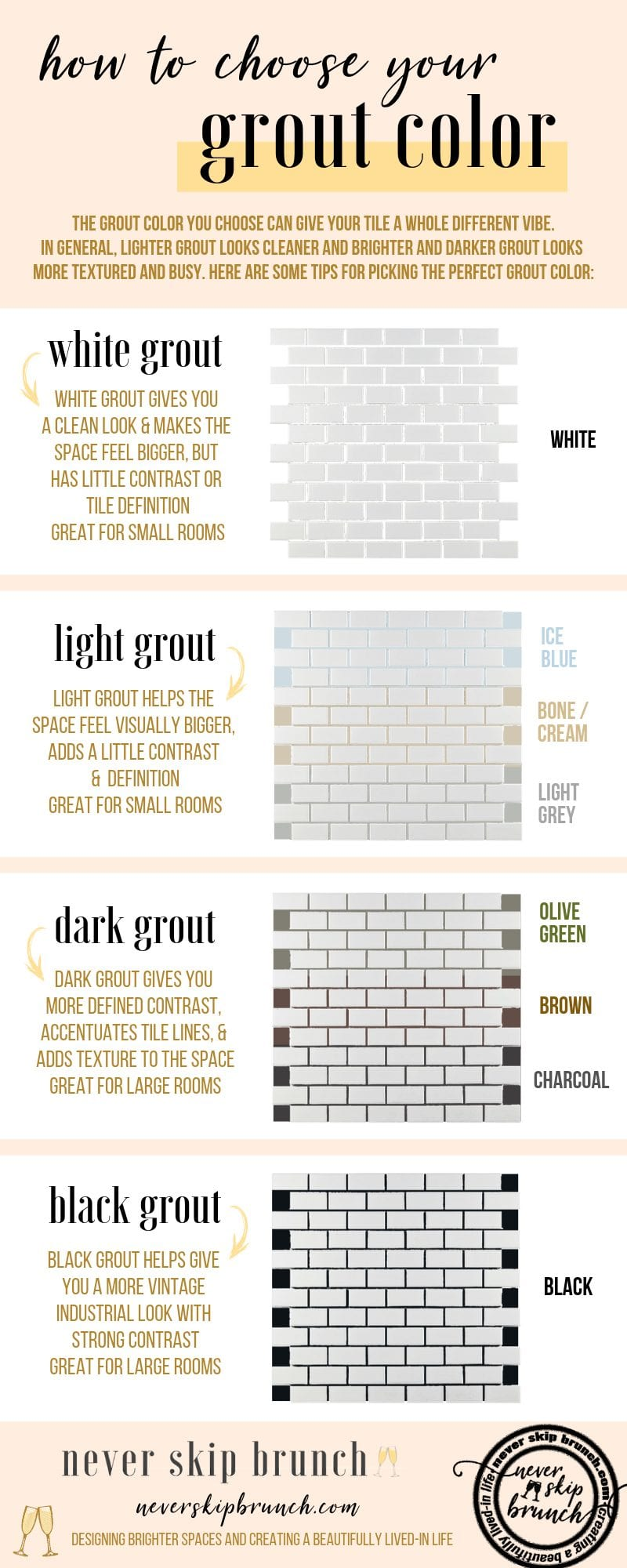 white subway tile backsplash refresh
