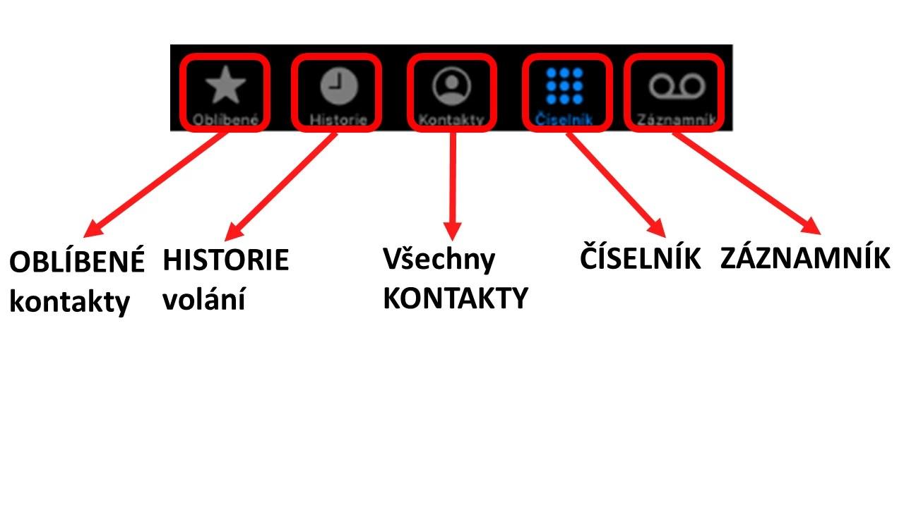Popis spodní lišty aplikace Telefon