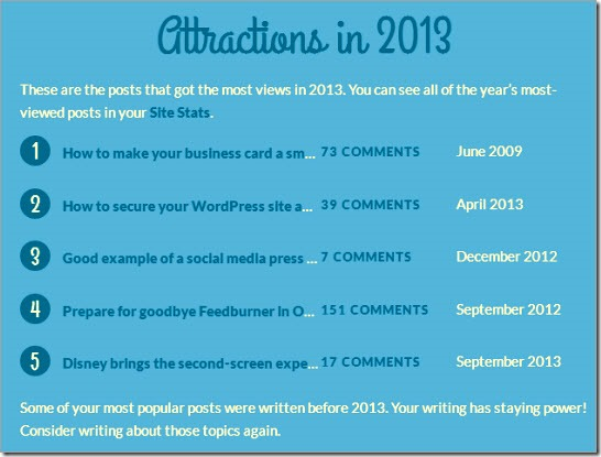 attractionsin2013