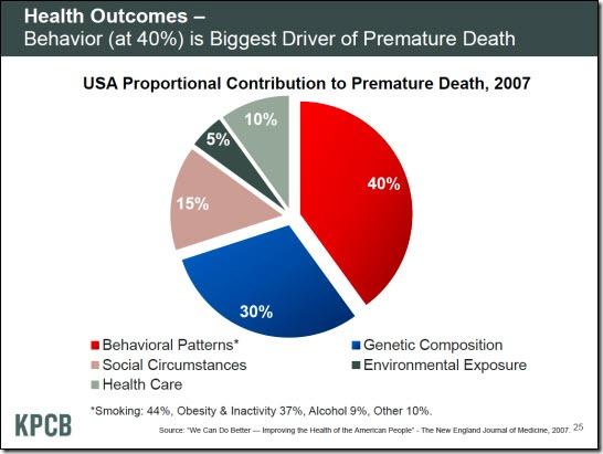 kpcb-2013-healthoutcomes