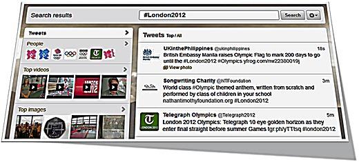 london2012hashtag