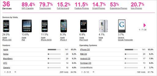 mobiledevicesnhcom