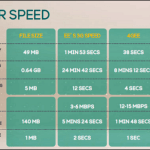 Get things done even faster on EE 4G