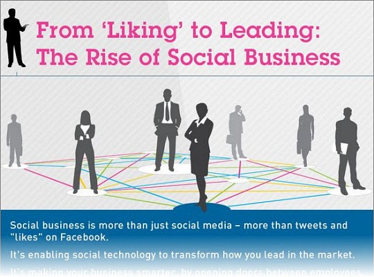 Rise of social business