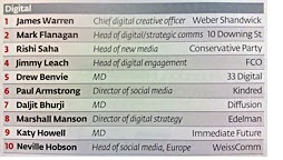 top10digital