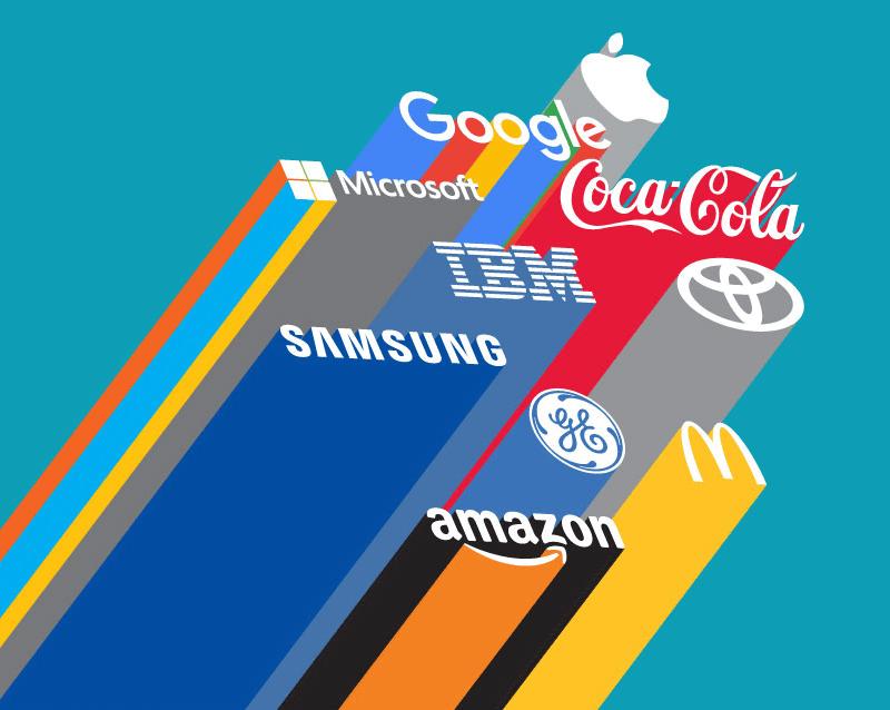 Top 10 global brands 2015