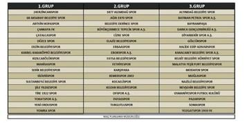 Nevşehir Belediyespor 3.lig 3. Grupta