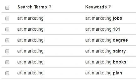 art marketing Google Keyword Finder