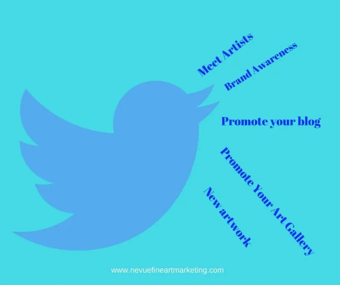 Twitter Marketing Benefits