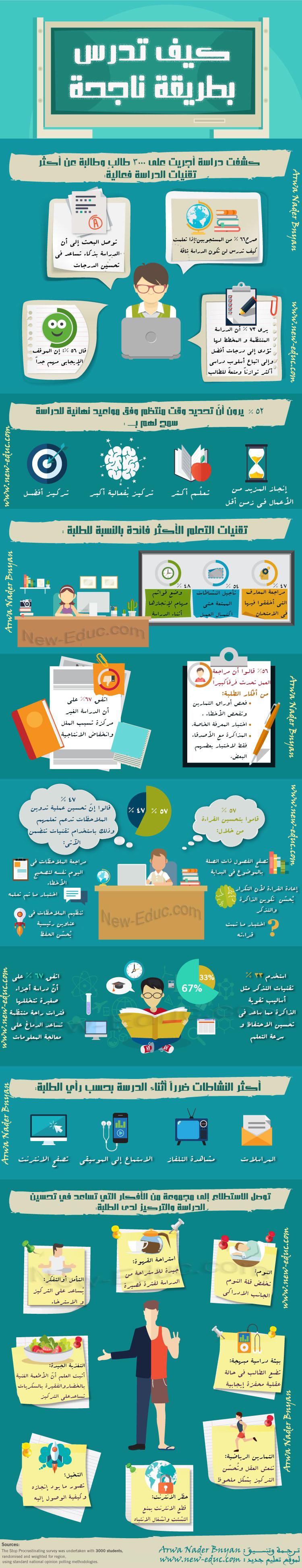 كيف تدرس بطريقة ناجحة