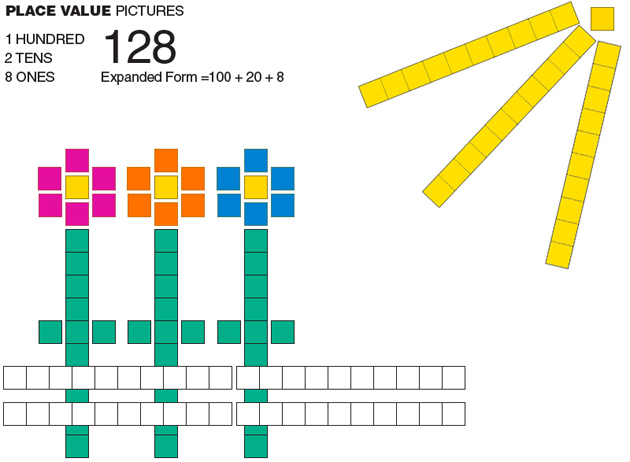 تحبيب الرياضيات للأطفال 7
