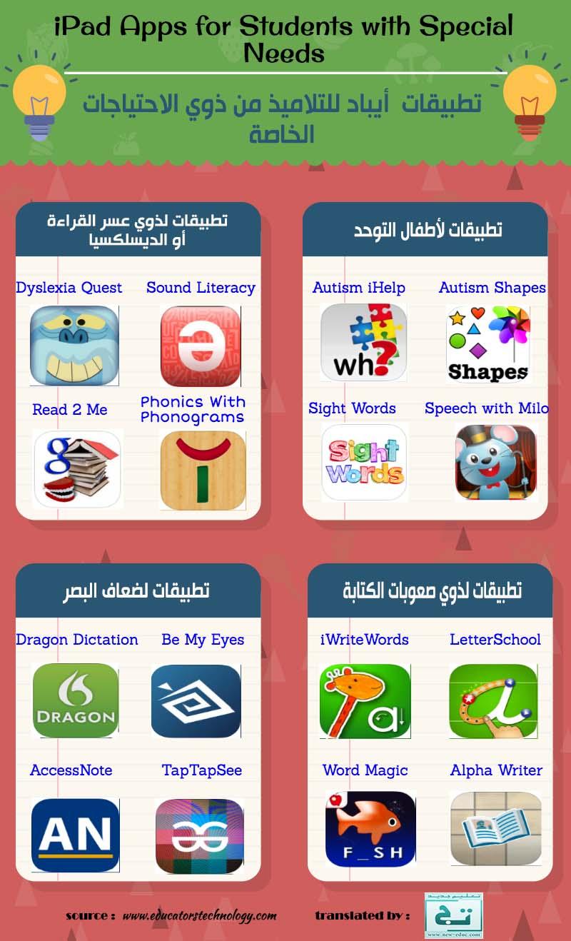 تحميل كتاب تكنولوجيا التعليم لذوي الاحتياجات الخاصة