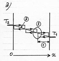 Electrostatic process of a spontaneous flow heat pump