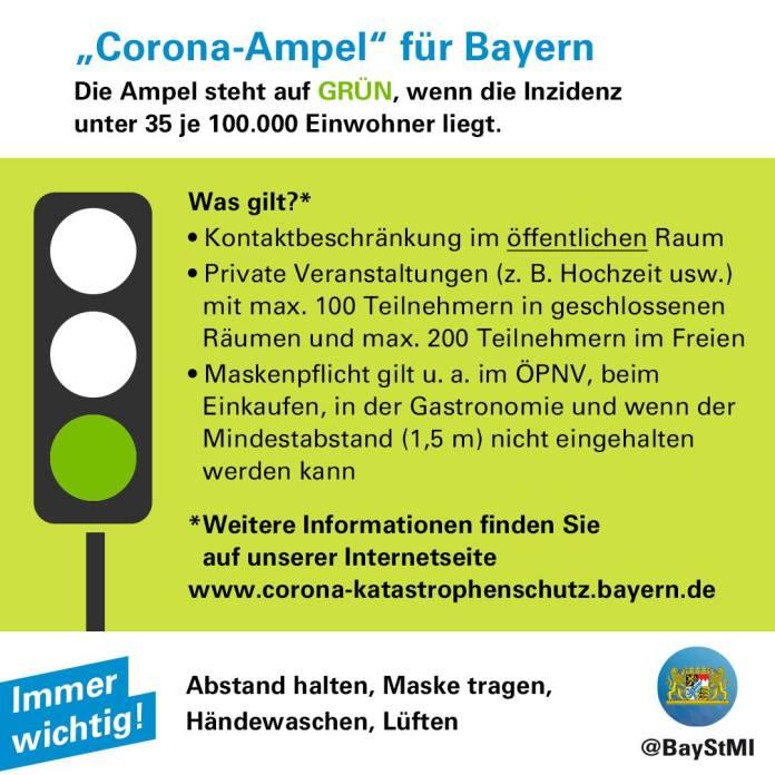 Bayern Corona Aktuell