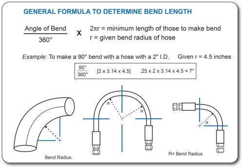 small resolution of bend