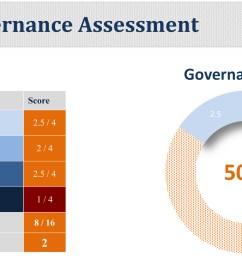 imf governance [ 2240 x 1253 Pixel ]