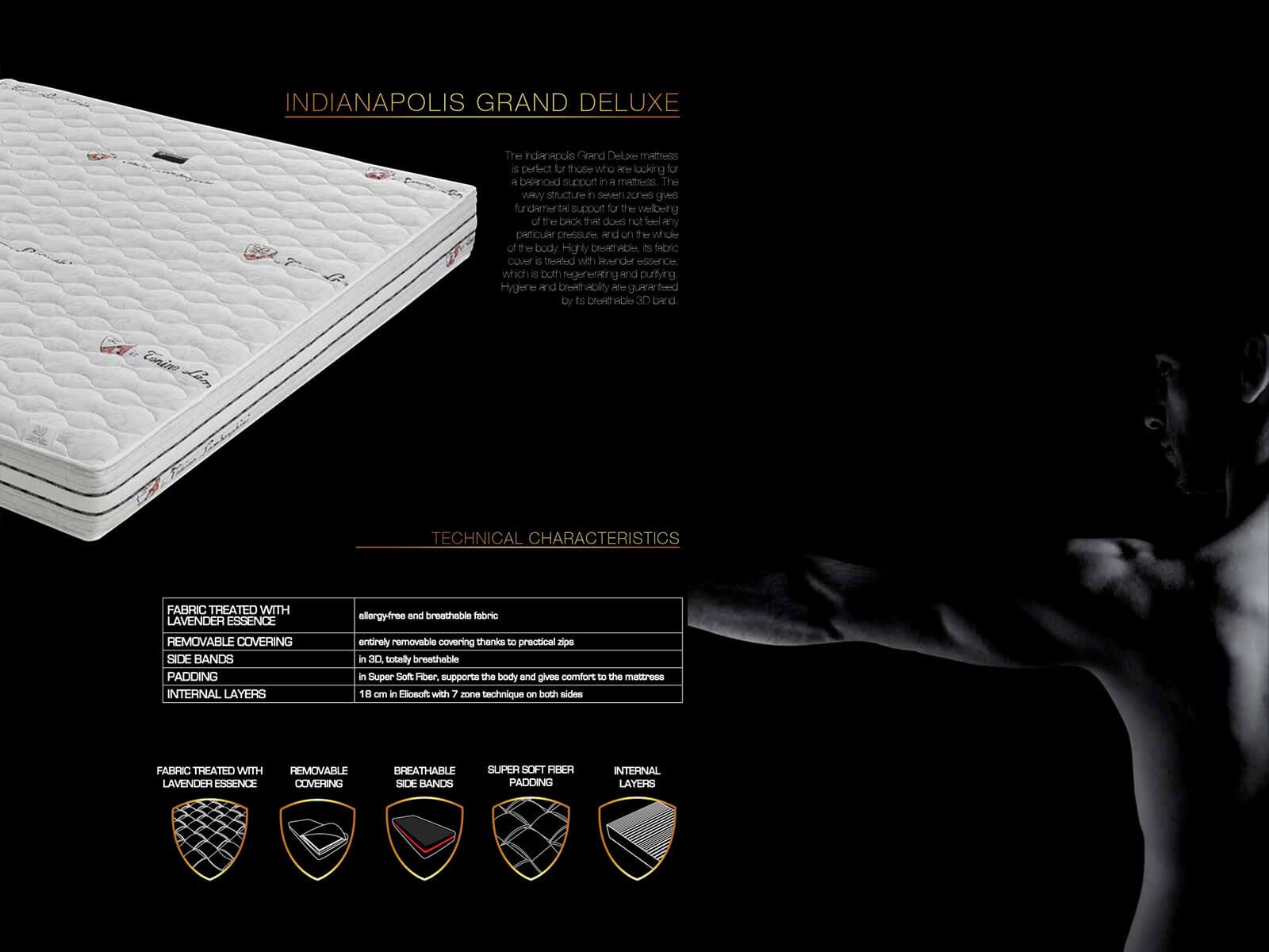蘭博基尼mattress 義大利品牌 藍寶堅尼超跑床墊 INDIANAPOLIS GRAND DELUXE