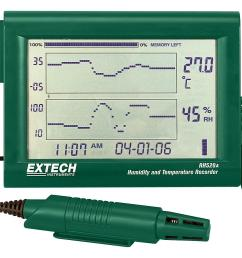 rh520a extech instruments recorder humidity and temperature chart 3  [ 966 x 828 Pixel ]