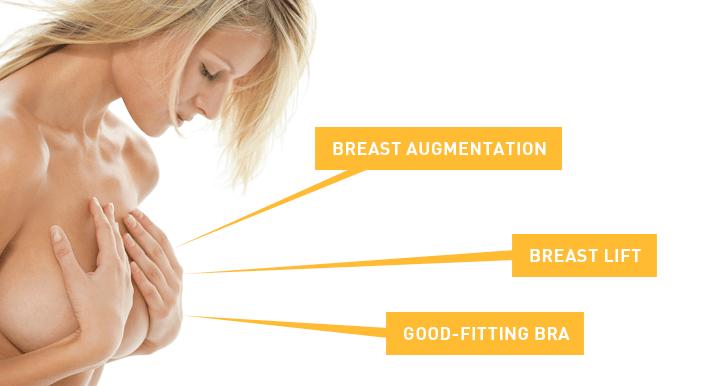 Improve Breasts