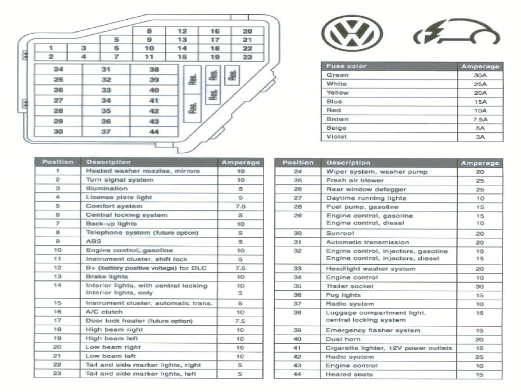 [DIAGRAM] 2001 New Beetle Fuse Block Diagram FULL Version