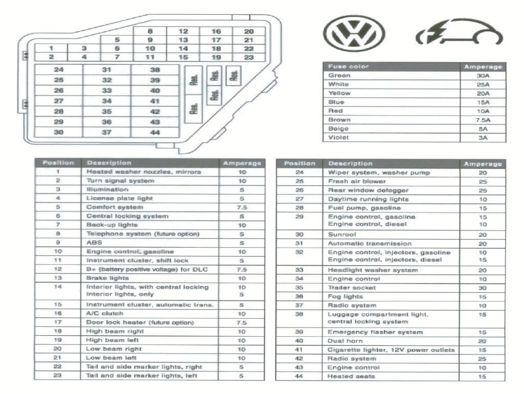 2012 vw beetle turbo fuse diagram