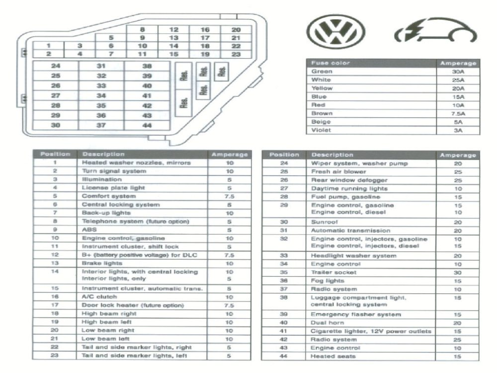 medium resolution of fuse box in 2001 vw beetle wiring database library 2001 corvette fuse box 2001 vw fuse box