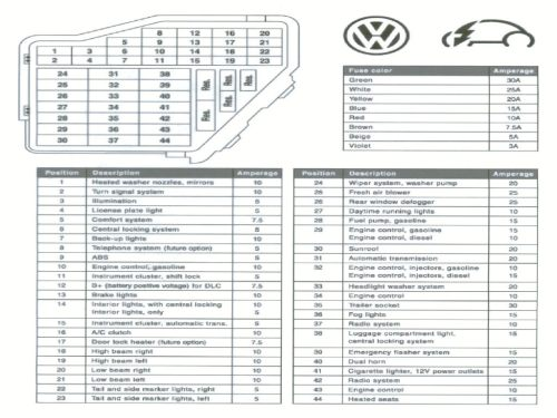small resolution of 2000 beetle fuse diagram wiring diagram for you vw beetle fuse chart 2005 2000 beetle fuse box