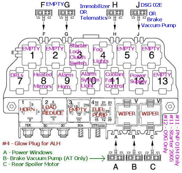 horn wiring diagram with relay for automotive ac location newbeetle org forums