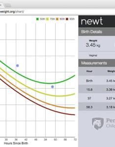 Screenshot of newt also newborn weight loss tool rh newbornweight