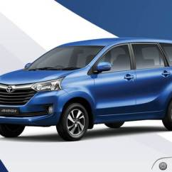 Fitur Grand New Avanza 2016 All Camry 2017 Indonesia Harga 7 Seater Mpv Toyota 2018 Price See The Exterior Interior Pics Picture