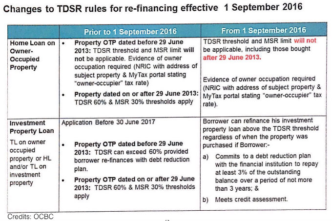 Changes To TDSR Rule For Re-financing